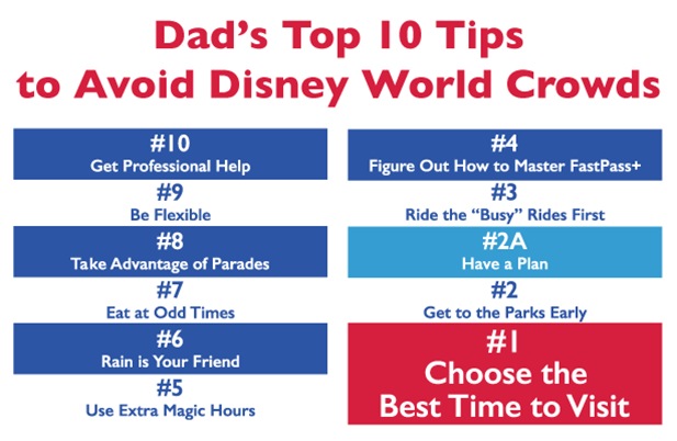 Dad's top 10 tips to avoid Walt Disney World Crowds chart