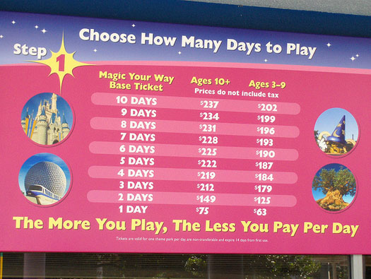 The sign that lists Walt Disney World Tickets and the prices