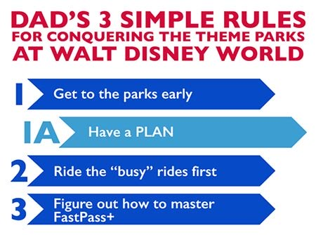 Dad's Rules for the parks
