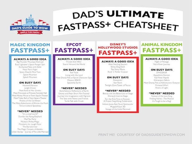 Dad's Ultimate FastPass+ Cheatsheet